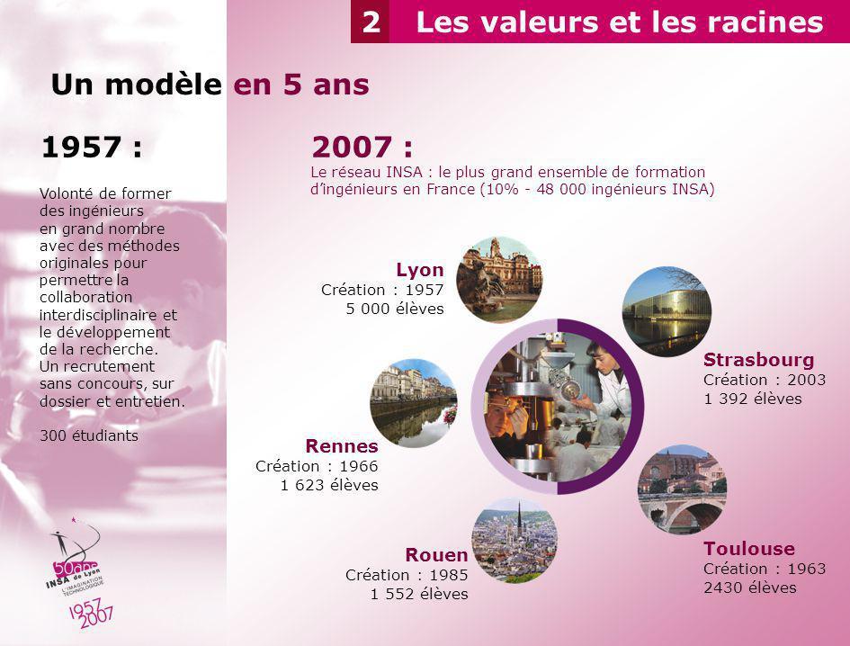 3Construction 1957 : Début des constructions INSA de Lyon 20 chemin de la Doua arrêt du bus n°27 De mars à novembre 1957, 1ère tranche de travaux : 16 000m 2.