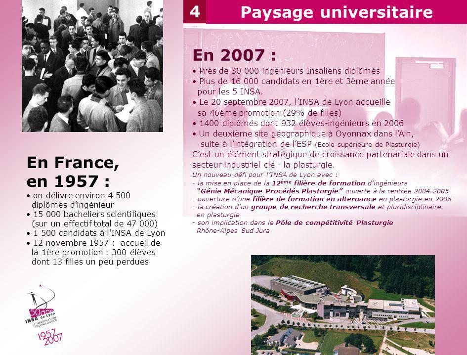 4 Paysage universitaire En France, en 1957 : on délivre environ 4 500 diplômes d'ingénieur 15 000 bacheliers scientifiques (sur un effectif total de 4