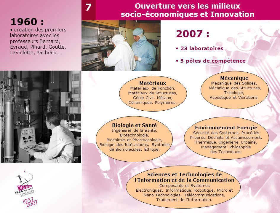 7 Ouverture vers les milieux socio-économiques et Innovation 1960 : création des premiers laboratoires avec les professeurs Bernard, Eyraud, Pinard, G