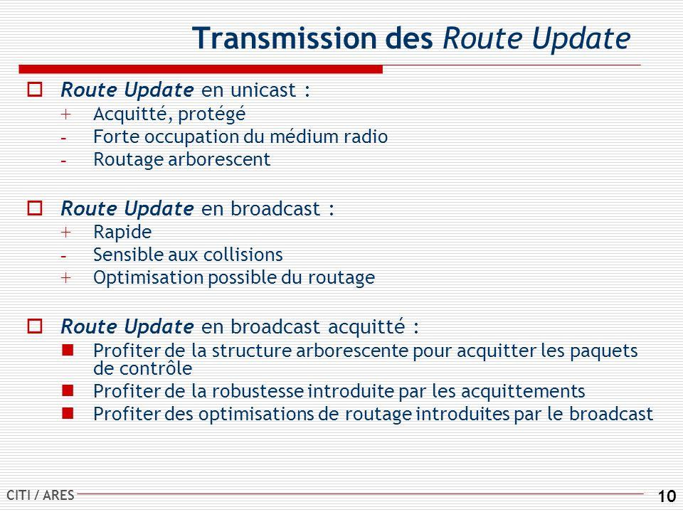 CITI / ARES 10 Transmission des Route Update Route Update en unicast : + Acquitté, protégé - Forte occupation du médium radio - Routage arborescent Route Update en broadcast : + Rapide - Sensible aux collisions + Optimisation possible du routage Route Update en broadcast acquitté : Profiter de la structure arborescente pour acquitter les paquets de contrôle Profiter de la robustesse introduite par les acquittements Profiter des optimisations de routage introduites par le broadcast