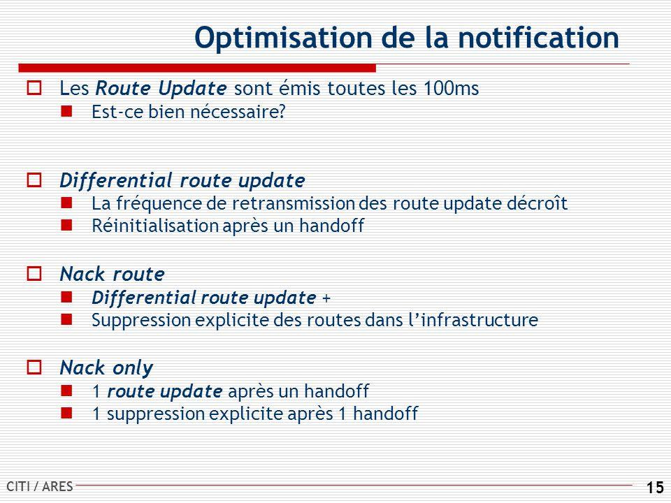 CITI / ARES 15 Optimisation de la notification Les Route Update sont émis toutes les 100ms Est-ce bien nécessaire? Differential route update La fréque