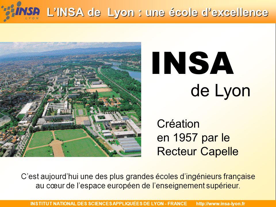 INSTITUT NATIONAL DES SCIENCES APPLIQUÉES DE LYON - FRANCEhttp://www.insa-lyon.fr LINSA de Lyon : une école dexcellence LINSA de Lyon : une école dexcellence Création en 1957 par le Recteur Capelle INSA de Lyon Cest aujourdhui une des plus grandes écoles dingénieurs française au cœur de lespace européen de lenseignement supérieur.