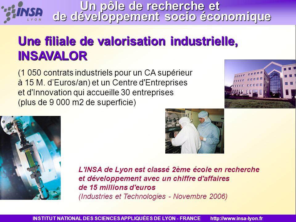 INSTITUT NATIONAL DES SCIENCES APPLIQUÉES DE LYON - FRANCEhttp://www.insa-lyon.fr L INSA de Lyon est classé 2ème école en recherche et développement avec un chiffre d affaires de 15 millions d euros (Industries et Technologies - Novembre 2006) Une filiale de valorisation industrielle, INSAVALOR Un pôle de recherche et de développement socio économique Un pôle de recherche et de développement socio économique (1 050 contrats industriels pour un CA supérieur à 15 M.