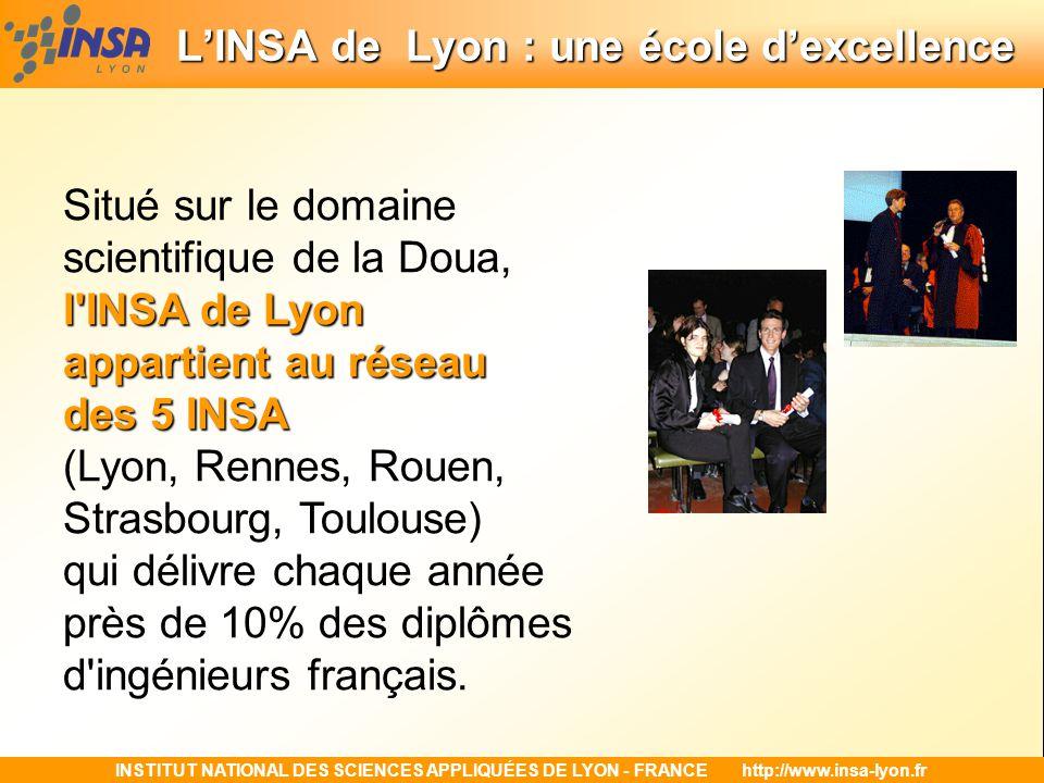 INSTITUT NATIONAL DES SCIENCES APPLIQUÉES DE LYON - FRANCEhttp://www.insa-lyon.fr LINSA de Lyon : une école dexcellence LINSA de Lyon : une école dexcellence l INSA de Lyon Situé sur le domaine scientifique de la Doua, l INSA de Lyon appartient au réseau des 5 INSA (Lyon, Rennes, Rouen, Strasbourg, Toulouse) qui délivre chaque année près de 10% des diplômes d ingénieurs français.