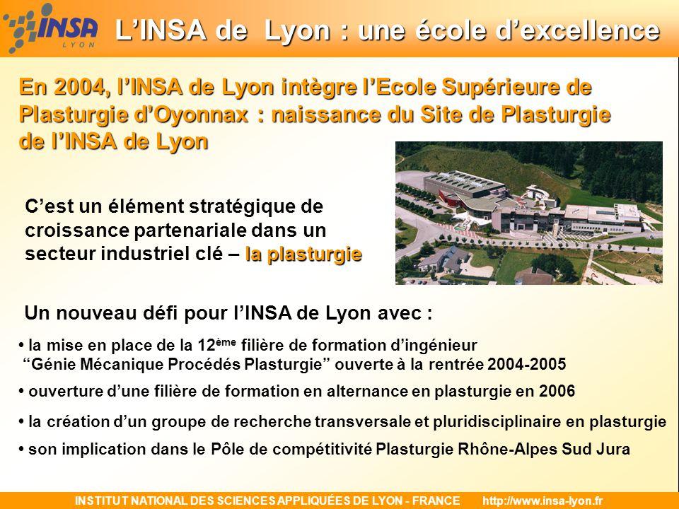 INSTITUT NATIONAL DES SCIENCES APPLIQUÉES DE LYON - FRANCEhttp://www.insa-lyon.fr LINSA de Lyon : une école dexcellence LINSA de Lyon : une école dexcellence En 2004, lINSA de Lyon intègre lEcole Supérieure de Plasturgie dOyonnax : naissance du Site de Plasturgie de lINSA de Lyon la plasturgie Cest un élément stratégique de croissance partenariale dans un secteur industriel clé – la plasturgie Un nouveau défi pour lINSA de Lyon avec : la mise en place de la 12 ème filière de formation dingénieur Génie Mécanique Procédés Plasturgie ouverte à la rentrée 2004-2005 ouverture dune filière de formation en alternance en plasturgie en 2006 la création dun groupe de recherche transversale et pluridisciplinaire en plasturgie son implication dans le Pôle de compétitivité Plasturgie Rhône-Alpes Sud Jura