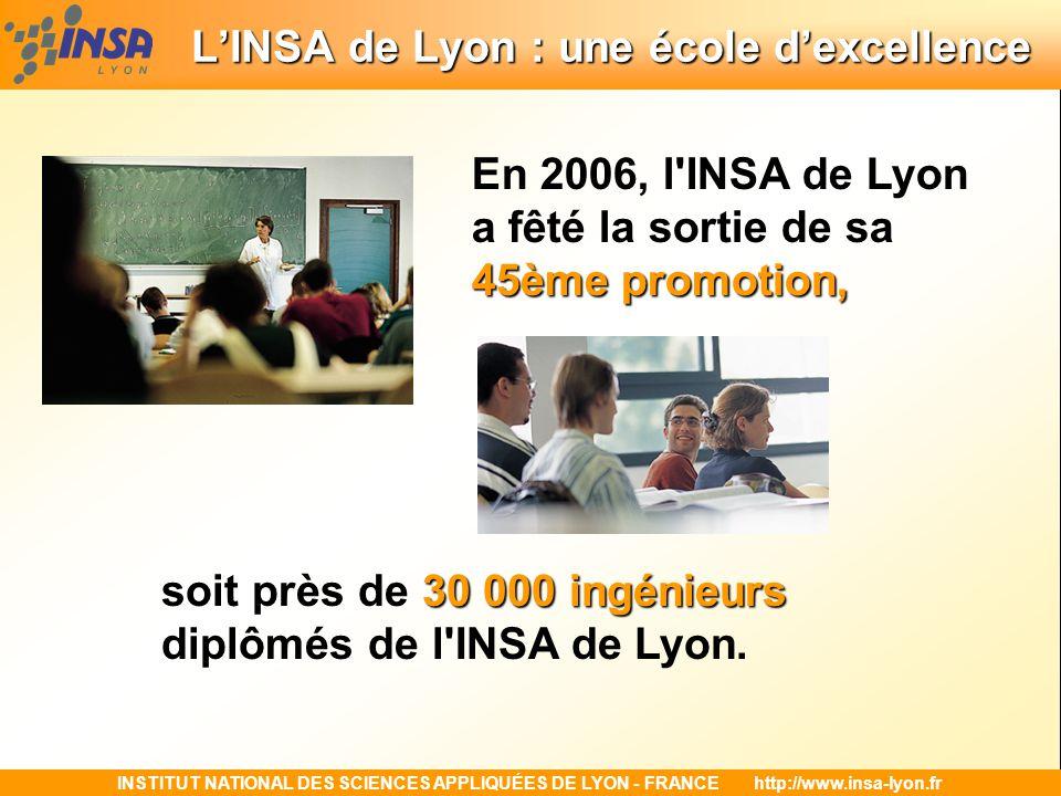 INSTITUT NATIONAL DES SCIENCES APPLIQUÉES DE LYON - FRANCEhttp://www.insa-lyon.fr LINSA de Lyon : une école dexcellence LINSA de Lyon : une école dexcellence En 2006, l INSA de Lyon a fêté la sortie de sa 45ème promotion, 30 000 ingénieurs soit près de 30 000 ingénieurs diplômés de l INSA de Lyon.