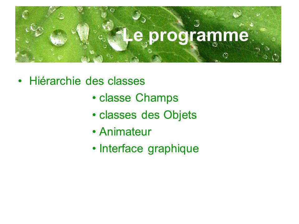 Le programme Hiérarchie des classes classe Champs classes des Objets Animateur Interface graphique