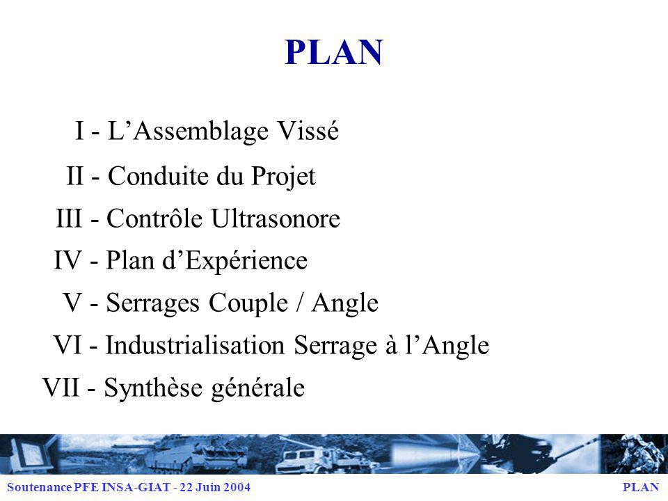 Objectifs IV – Plan dExpérience Quantifier les effets des paramètres et de leurs interactions.