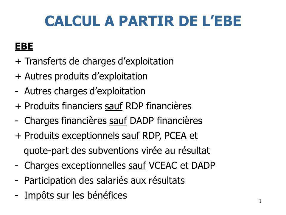 0 CAF EBE Produits encaissables Charges décaissables = + - CALCUL A PARTIR DE LEBE