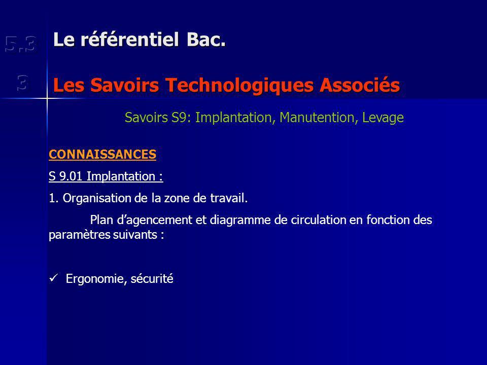 Le référentiel Bac. Les Savoirs Technologiques Associés Savoirs S9: Implantation, Manutention, Levage CONNAISSANCES S 9.01 Implantation : 1. Organisat