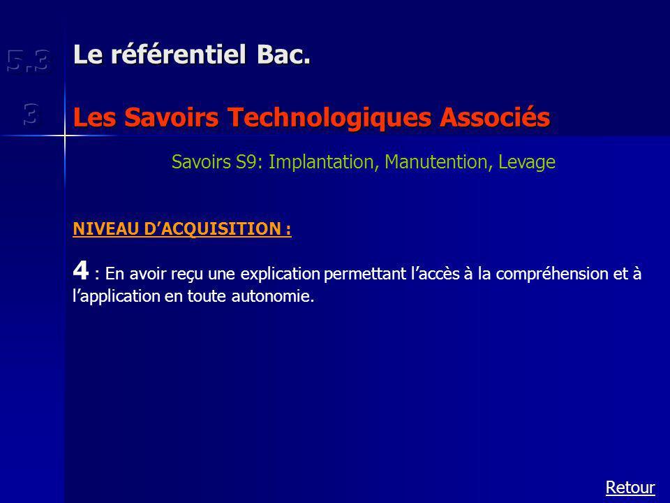 Le référentiel Bac. Les Savoirs Technologiques Associés Retour Savoirs S9: Implantation, Manutention, Levage NIVEAU DACQUISITION : 4 : En avoir reçu u