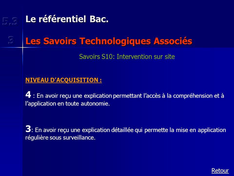 Le référentiel Bac. Les Savoirs Technologiques Associés Retour Savoirs S10: Intervention sur site NIVEAU DACQUISITION : 4 : En avoir reçu une explicat