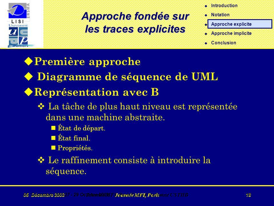 L I S I 05 Décembre 2003 Journée MFI, Paris 18 05 Décembre 200327 - 29 Octobre 2002 Journée MFI, ParisEcole d Automne USTHB 18 Approche fondée sur les traces explicites u Première approche u Diagramme de séquence de UML u Représentation avec B v La tâche de plus haut niveau est représentée dans une machine abstraite.