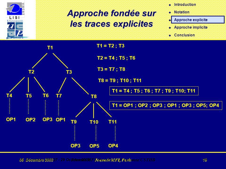 L I S I 05 Décembre 2003 Journée MFI, Paris 19 05 Décembre 200327 - 29 Octobre 2002 Journée MFI, ParisEcole d Automne USTHB 19 Approche fondée sur les traces explicites T1 = T2 ; T3 T1 T3 T8 T2 T4 OP1 T5 OP2 T6 OP3 T7 OP1 T9 OP3 T10 OP5 T11 OP4 T2 = T4 ; T5 ; T6 T3 = T7 ; T8 T8 = T9 ; T10 ; T11 T1 = T4 ; T5 ; T6 ; T7 ; T9 ; T10; T11 T1 = OP1 ; OP2 ; OP3 ; OP1 ; OP3 ; OP5; OP4 u Introduction u Notation u Approche explicite u Approche implicite u Conclusion