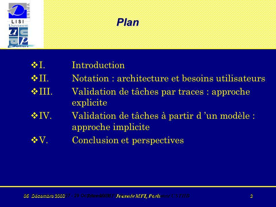 L I S I 05 Décembre 2003 Journée MFI, Paris 2 05 Décembre 200327 - 29 Octobre 2002 Journée MFI, ParisEcole d Automne USTHB 2 Plan vI.