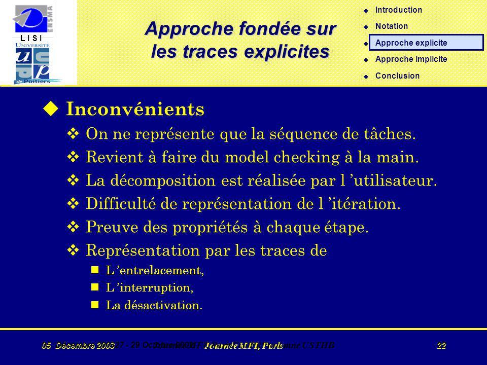 L I S I 05 Décembre 2003 Journée MFI, Paris 22 05 Décembre 200327 - 29 Octobre 2002 Journée MFI, ParisEcole d Automne USTHB 22 Approche fondée sur les traces explicites u Inconvénients v On ne représente que la séquence de tâches.