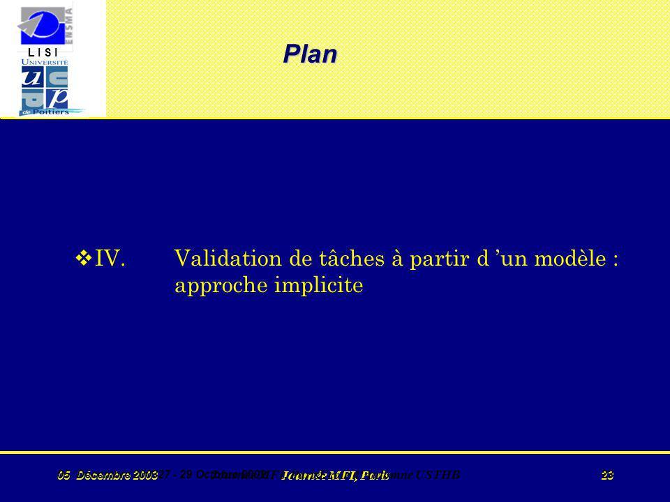 L I S I 05 Décembre 2003 Journée MFI, Paris 23 05 Décembre 200327 - 29 Octobre 2002 Journée MFI, ParisEcole d Automne USTHB 23 Plan vIV.