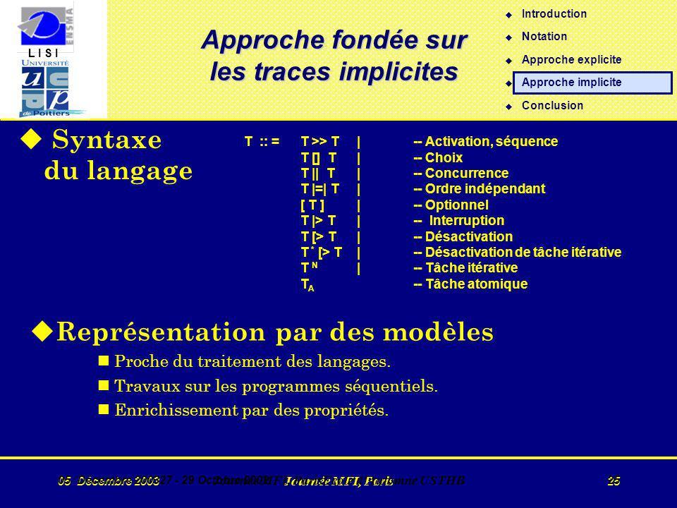 L I S I 05 Décembre 2003 Journée MFI, Paris 25 05 Décembre 200327 - 29 Octobre 2002 Journée MFI, ParisEcole d Automne USTHB 25 Approche fondée sur les traces implicites u Syntaxe du langage T :: =T >> T|-- Activation, séquence T [] T |-- Choix T || T |-- Concurrence T |=| T |-- Ordre indépendant [ T ] |-- Optionnel T |> T |-- Interruption T [> T |-- Désactivation T * [> T |-- Désactivation de tâche itérative T N |-- Tâche itérative T A -- Tâche atomique u Introduction u Notation u Approche explicite u Approche implicite u Conclusion u Représentation par des modèles nProche du traitement des langages.