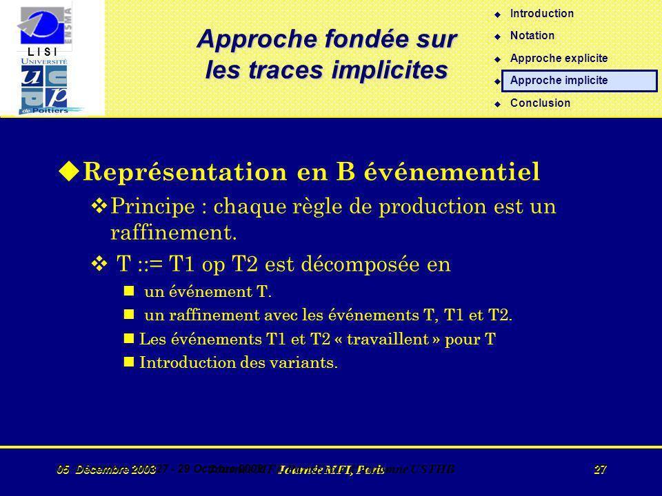 L I S I 05 Décembre 2003 Journée MFI, Paris 27 05 Décembre 200327 - 29 Octobre 2002 Journée MFI, ParisEcole d Automne USTHB 27 Approche fondée sur les traces implicites u Représentation en B événementiel vPrincipe : chaque règle de production est un raffinement.
