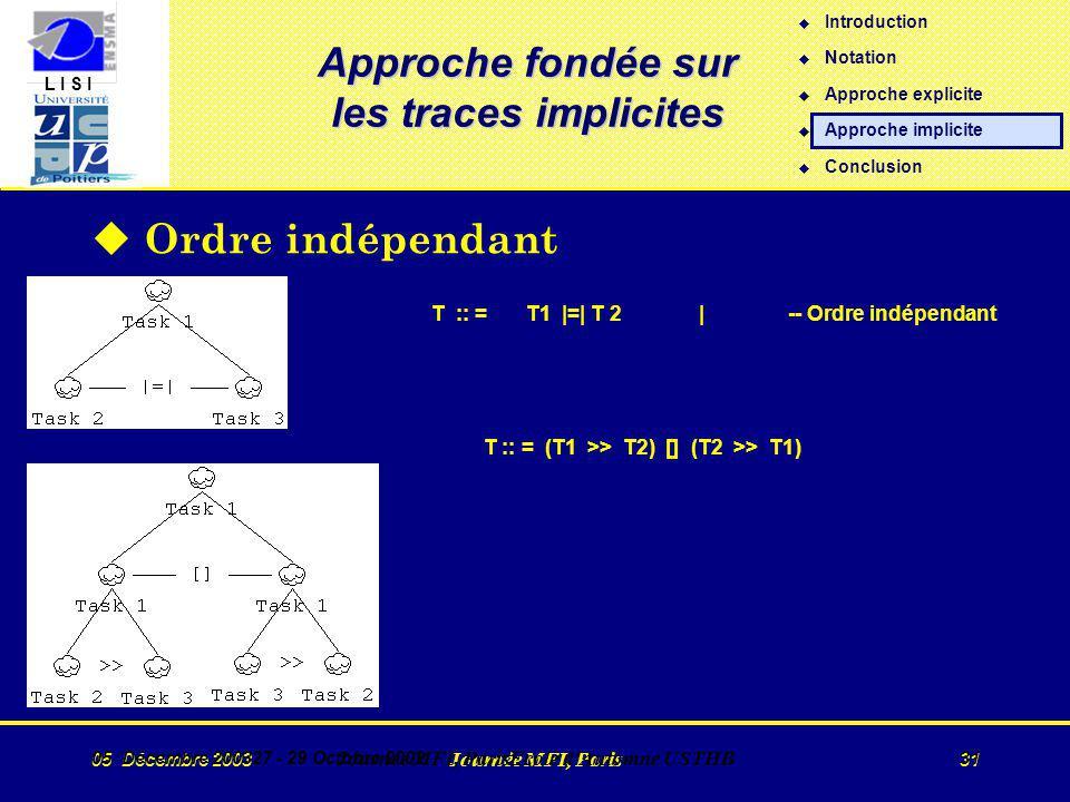 L I S I 05 Décembre 2003 Journée MFI, Paris 31 05 Décembre 200327 - 29 Octobre 2002 Journée MFI, ParisEcole d Automne USTHB 31 Approche fondée sur les traces implicites u Ordre indépendant T :: = T1 |=| T 2 |-- Ordre indépendant T :: = (T1 >> T2) [] (T2 >> T1) u Introduction u Notation u Approche explicite u Approche implicite u Conclusion