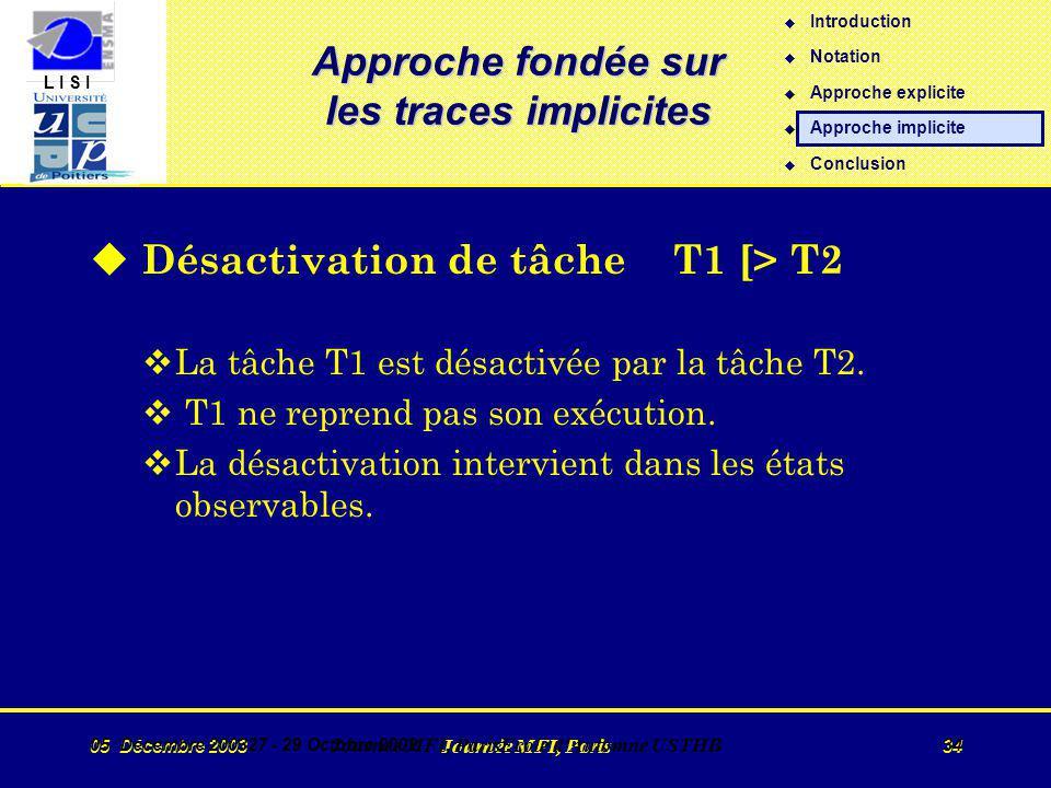 L I S I 05 Décembre 2003 Journée MFI, Paris 34 05 Décembre 200327 - 29 Octobre 2002 Journée MFI, ParisEcole d Automne USTHB 34 Approche fondée sur les traces implicites u Désactivation de tâche T1 [> T2 vLa tâche T1 est désactivée par la tâche T2.