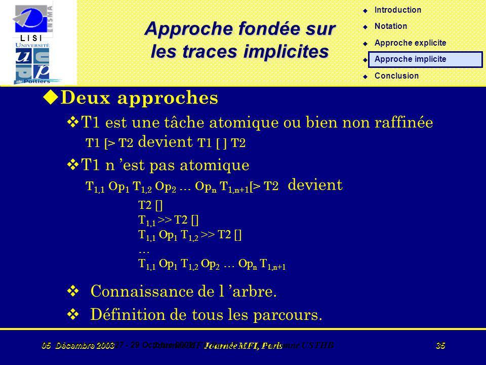 L I S I 05 Décembre 2003 Journée MFI, Paris 35 05 Décembre 200327 - 29 Octobre 2002 Journée MFI, ParisEcole d Automne USTHB 35 Approche fondée sur les traces implicites u Deux approches vT1 est une tâche atomique ou bien non raffinée T1 [> T2 devient T1 [ ] T2 vT1 n est pas atomique T 1,1 Op 1 T 1,2 Op 2 … Op n T 1,n+1 [> T2 devient T2 [] T 1,1 >> T2 [] T 1,1 Op 1 T 1,2 >> T2 [] … T 1,1 Op 1 T 1,2 Op 2 … Op n T 1,n+1 v Connaissance de l arbre.