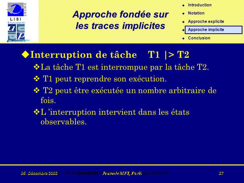 L I S I 05 Décembre 2003 Journée MFI, Paris 37 05 Décembre 200327 - 29 Octobre 2002 Journée MFI, ParisEcole d Automne USTHB 37 Approche fondée sur les traces implicites u Interruption de tâche T1 |> T2 vLa tâche T1 est interrompue par la tâche T2.