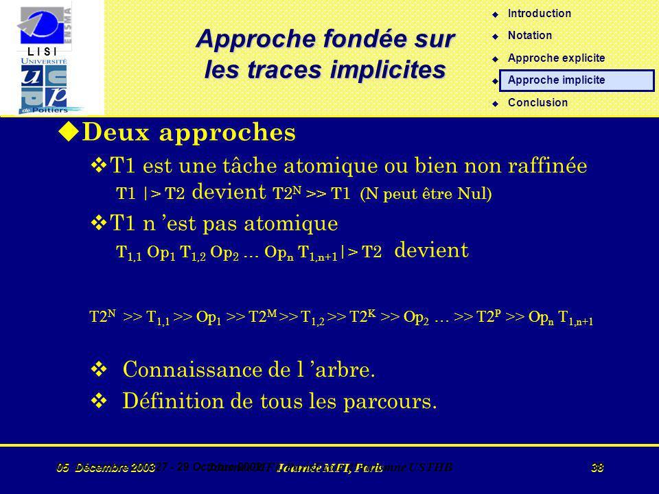 L I S I 05 Décembre 2003 Journée MFI, Paris 38 05 Décembre 200327 - 29 Octobre 2002 Journée MFI, ParisEcole d Automne USTHB 38 Approche fondée sur les traces implicites u Deux approches vT1 est une tâche atomique ou bien non raffinée T1 |> T2 devient T2 N >> T1 (N peut être Nul) vT1 n est pas atomique T 1,1 Op 1 T 1,2 Op 2 … Op n T 1,n+1 |> T2 devient T2 N >> T 1,1 >> Op 1 >> T2 M >> T 1,2 >> T2 K >> Op 2 … >> T2 P >> Op n T 1,n+1 v Connaissance de l arbre.