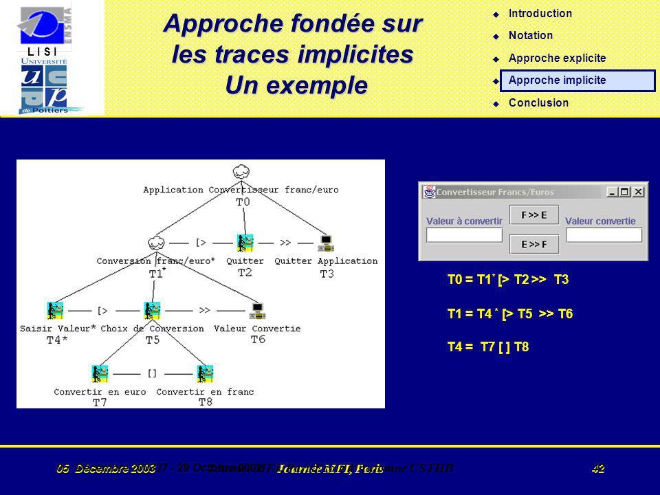 L I S I 05 Décembre 2003 Journée MFI, Paris 42 05 Décembre 200327 - 29 Octobre 2002 Journée MFI, ParisEcole d Automne USTHB 42 Approche fondée sur les traces implicites Un exemple T0 = T1 * [> T2 >> T3 T1 = T4 * [> T5 >> T6 T4 = T7 [ ] T8 u Introduction u Notation u Approche explicite u Approche implicite u Conclusion