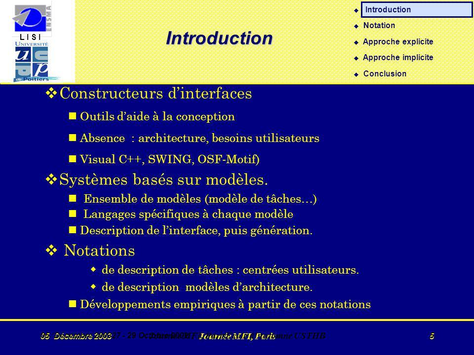 L I S I 05 Décembre 2003 Journée MFI, Paris 5 05 Décembre 200327 - 29 Octobre 2002 Journée MFI, ParisEcole d Automne USTHB 5 Introduction vConstructeurs dinterfaces nOutils daide à la conception nAbsence : architecture, besoins utilisateurs nVisual C++, SWING, OSF-Motif) vSystèmes basés sur modèles.