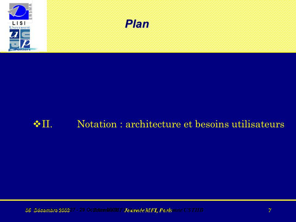 L I S I 05 Décembre 2003 Journée MFI, Paris 7 05 Décembre 200327 - 29 Octobre 2002 Journée MFI, ParisEcole d Automne USTHB 7 Plan vII.