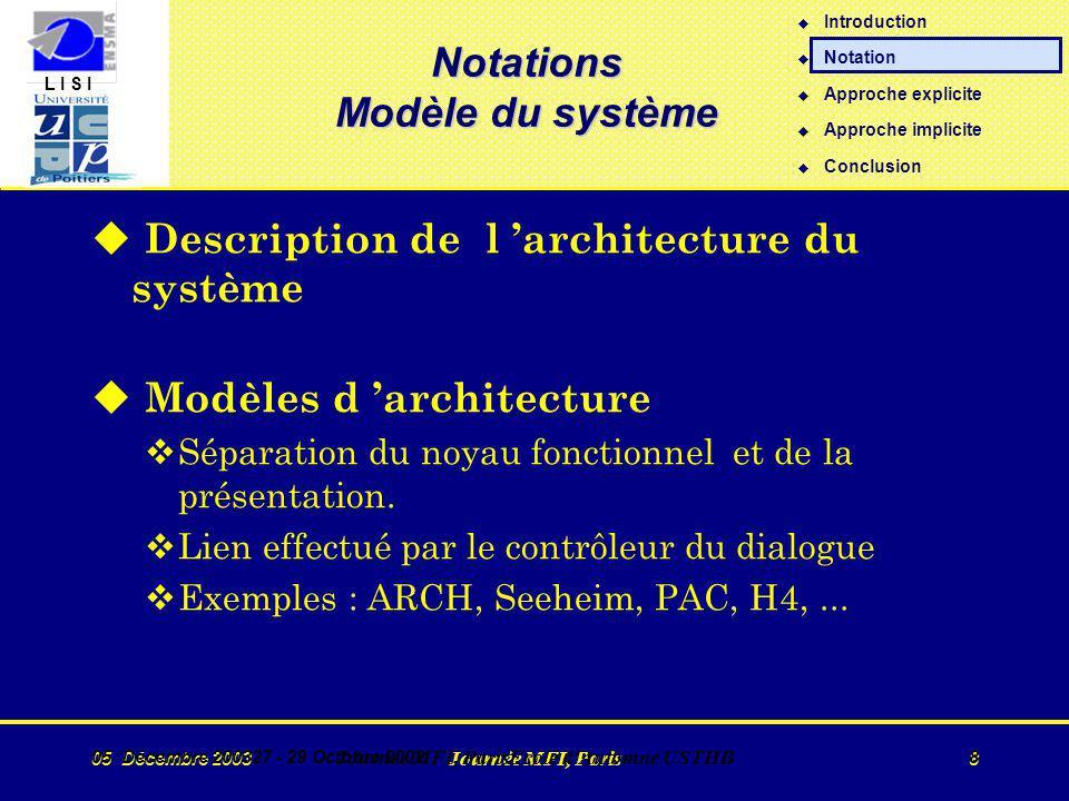 L I S I 05 Décembre 2003 Journée MFI, Paris 8 05 Décembre 200327 - 29 Octobre 2002 Journée MFI, ParisEcole d Automne USTHB 8 Notations Modèle du système u Description de l architecture du système u Modèles d architecture vSéparation du noyau fonctionnel et de la présentation.