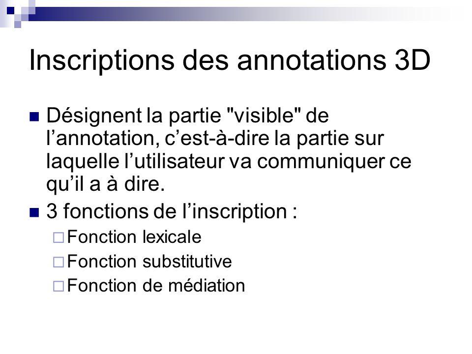 Inscriptions des annotations 3D Désignent la partie visible de lannotation, cest-à-dire la partie sur laquelle lutilisateur va communiquer ce quil a à dire.