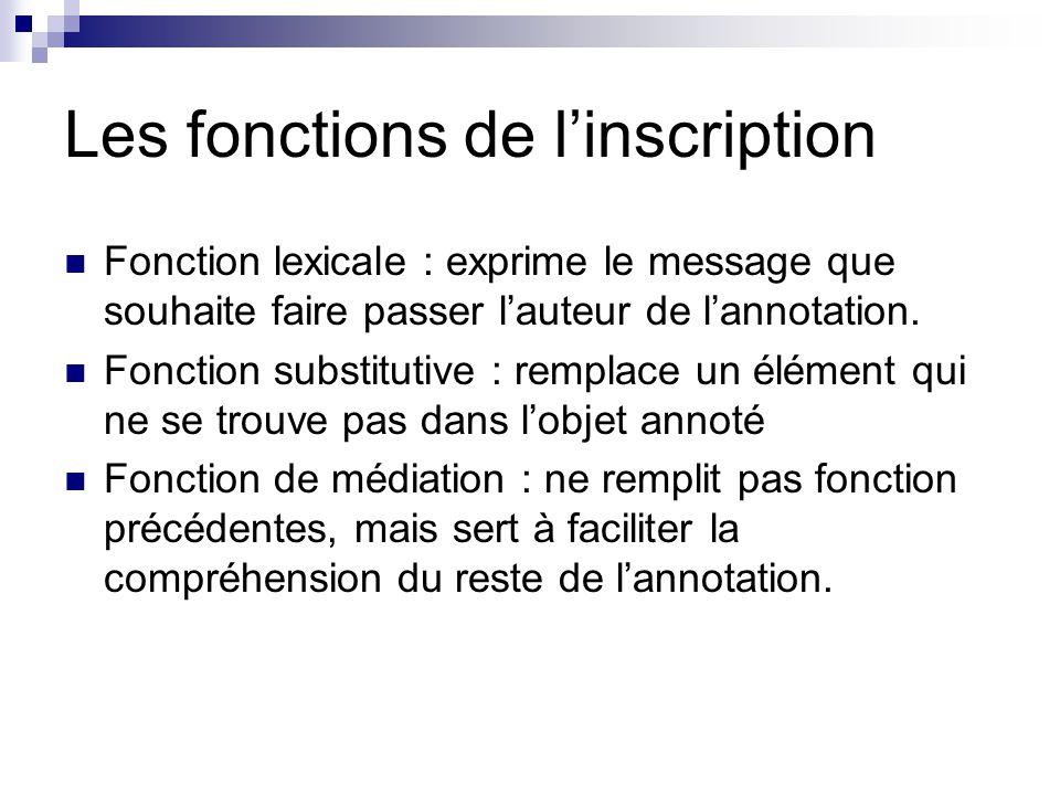 Les fonctions de linscription Fonction lexicale : exprime le message que souhaite faire passer lauteur de lannotation.