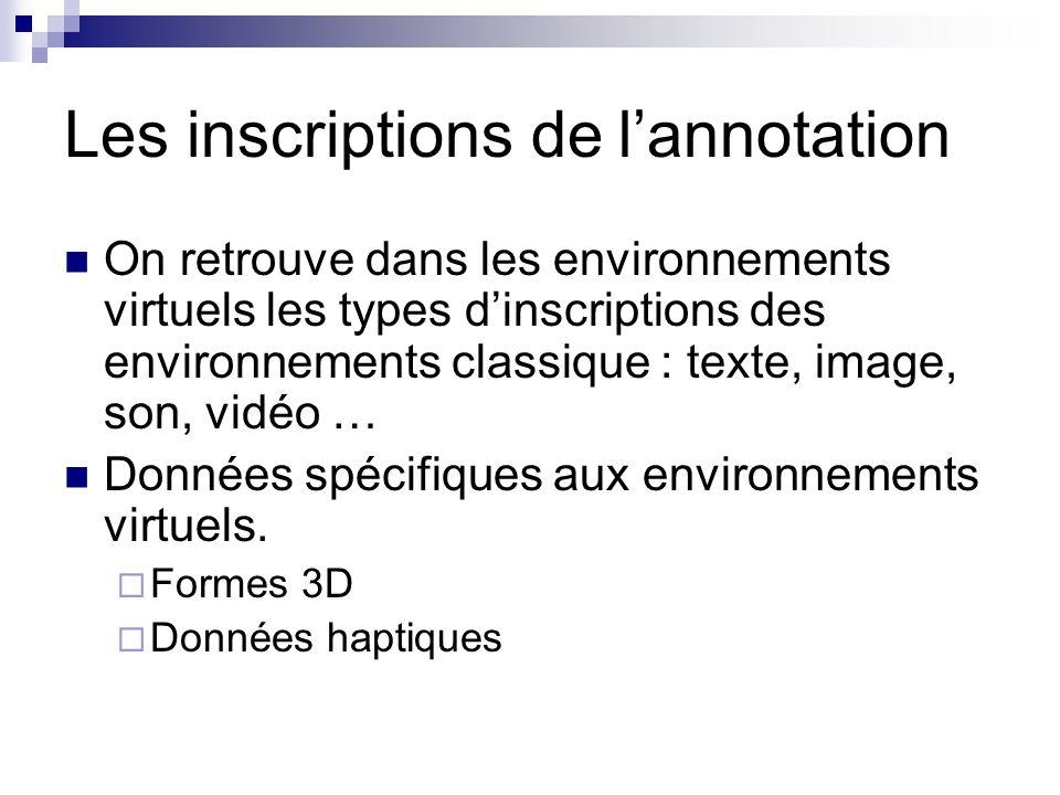 Les inscriptions de lannotation On retrouve dans les environnements virtuels les types dinscriptions des environnements classique : texte, image, son, vidéo … Données spécifiques aux environnements virtuels.