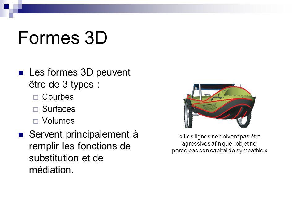 Formes 3D Les formes 3D peuvent être de 3 types : Courbes Surfaces Volumes Servent principalement à remplir les fonctions de substitution et de médiation.