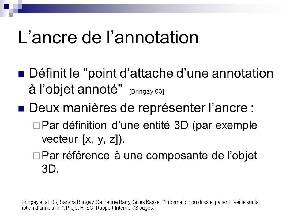 Lancre de lannotation Définit le point dattache dune annotation à lobjet annoté [Bringay 03] Deux manières de représenter lancre : Par définition dune entité 3D (par exemple vecteur [x, y, z]).