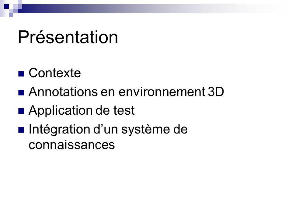 Présentation Contexte Annotations en environnement 3D Application de test Intégration dun système de connaissances