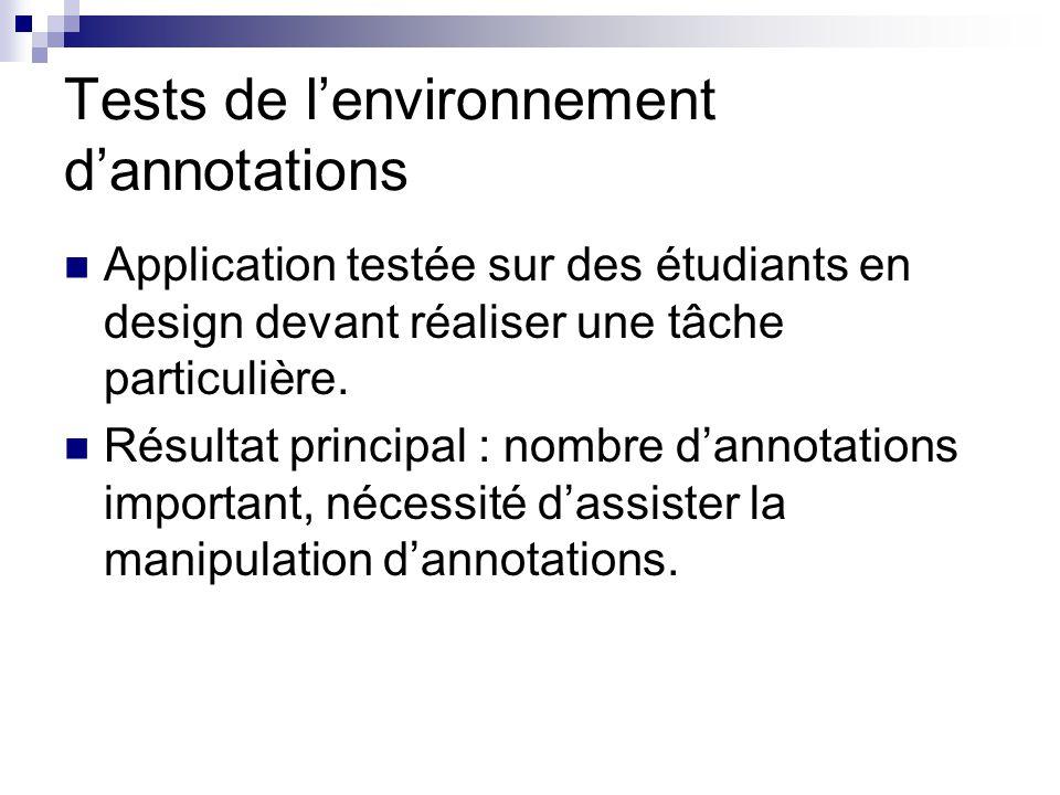 Tests de lenvironnement dannotations Application testée sur des étudiants en design devant réaliser une tâche particulière.