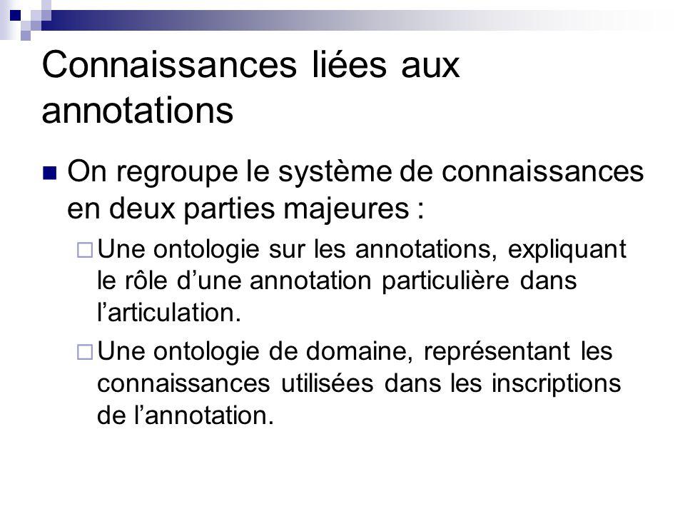 Connaissances liées aux annotations On regroupe le système de connaissances en deux parties majeures : Une ontologie sur les annotations, expliquant le rôle dune annotation particulière dans larticulation.