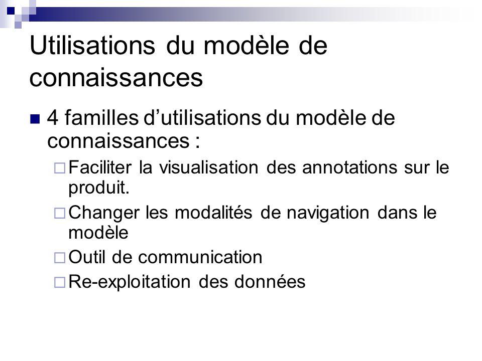Utilisations du modèle de connaissances 4 familles dutilisations du modèle de connaissances : Faciliter la visualisation des annotations sur le produit.