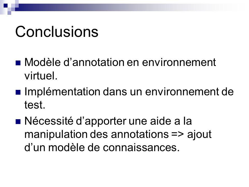 Conclusions Modèle dannotation en environnement virtuel.