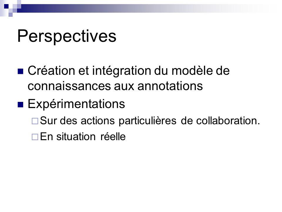 Perspectives Création et intégration du modèle de connaissances aux annotations Expérimentations Sur des actions particulières de collaboration.