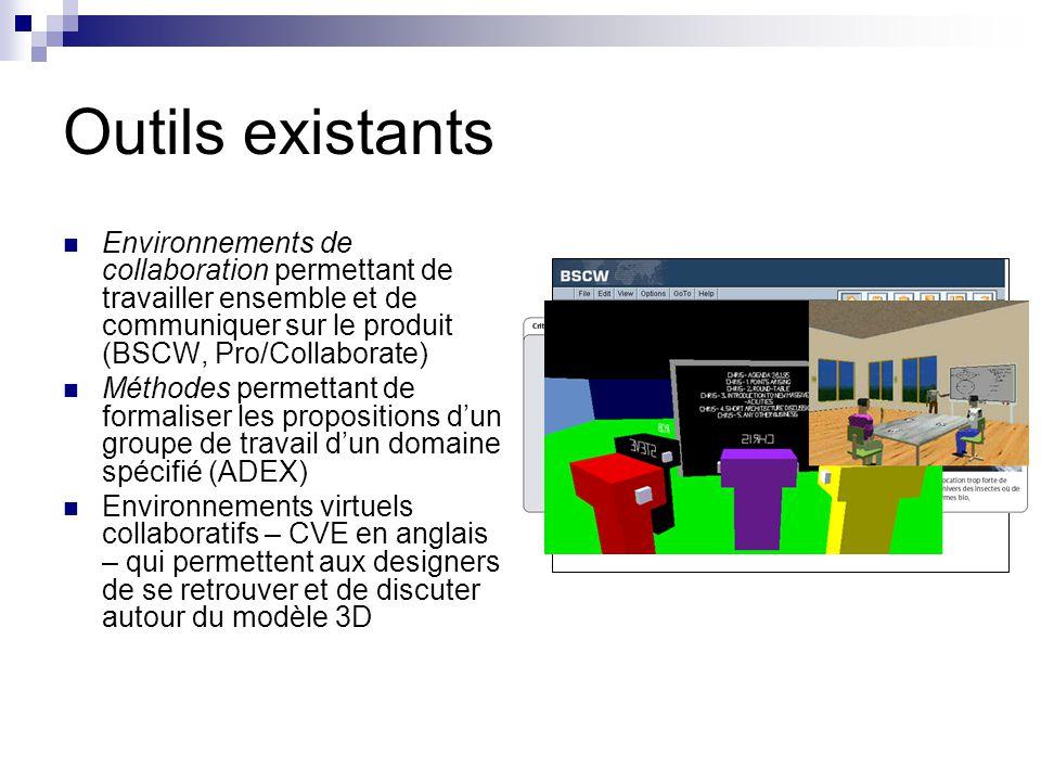Outils existants Environnements de collaboration permettant de travailler ensemble et de communiquer sur le produit (BSCW, Pro/Collaborate) Méthodes permettant de formaliser les propositions dun groupe de travail dun domaine spécifié (ADEX) Environnements virtuels collaboratifs – CVE en anglais – qui permettent aux designers de se retrouver et de discuter autour du modèle 3D
