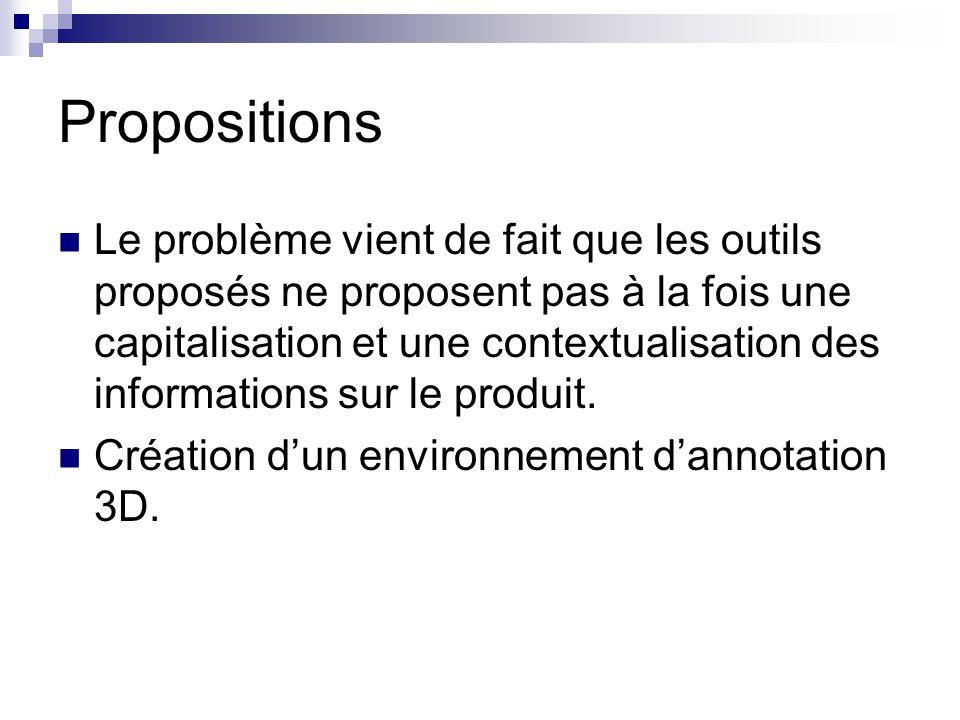 Propositions Le problème vient de fait que les outils proposés ne proposent pas à la fois une capitalisation et une contextualisation des informations sur le produit.