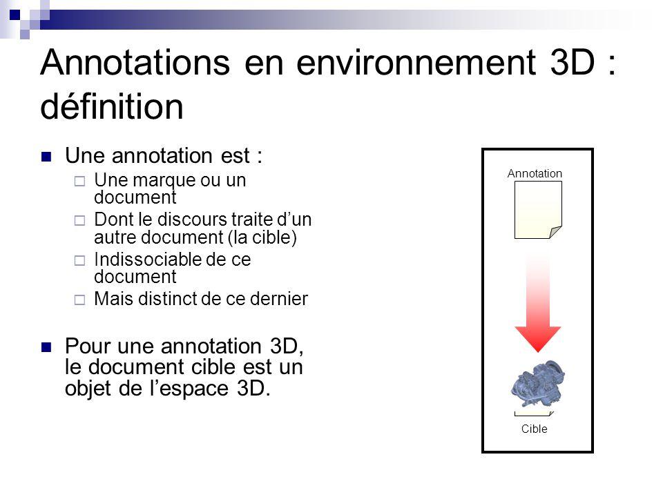 Annotations en environnement 3D : définition Une annotation est : Une marque ou un document Dont le discours traite dun autre document (la cible) Indissociable de ce document Mais distinct de ce dernier Pour une annotation 3D, le document cible est un objet de lespace 3D.