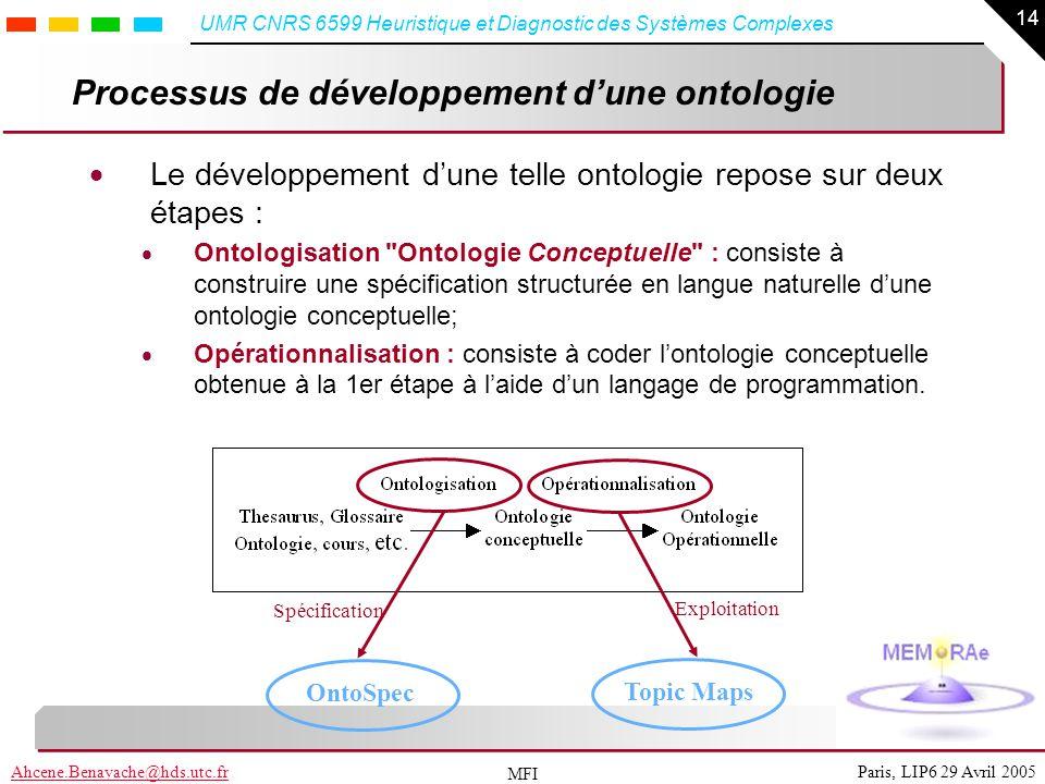 14 Paris, LIP6 29 Avril 2005Ahcene.Benayache@hds.utc.fr UMR CNRS 6599 Heuristique et Diagnostic des Systèmes Complexes MFI Processus de développement