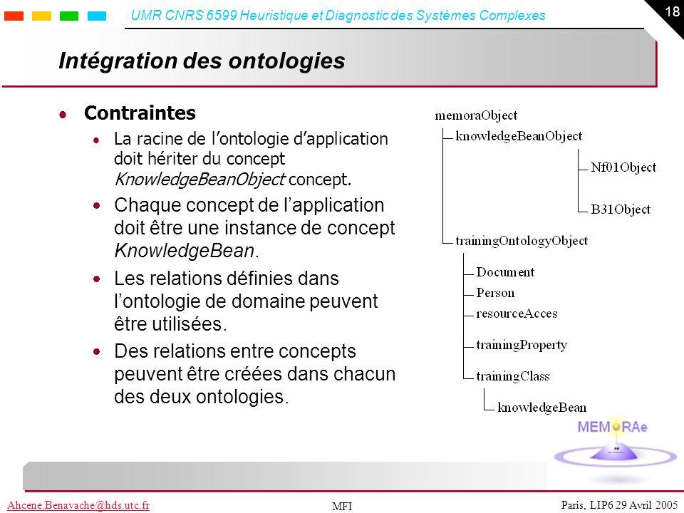 18 Paris, LIP6 29 Avril 2005Ahcene.Benayache@hds.utc.fr UMR CNRS 6599 Heuristique et Diagnostic des Systèmes Complexes MFI Intégration des ontologies