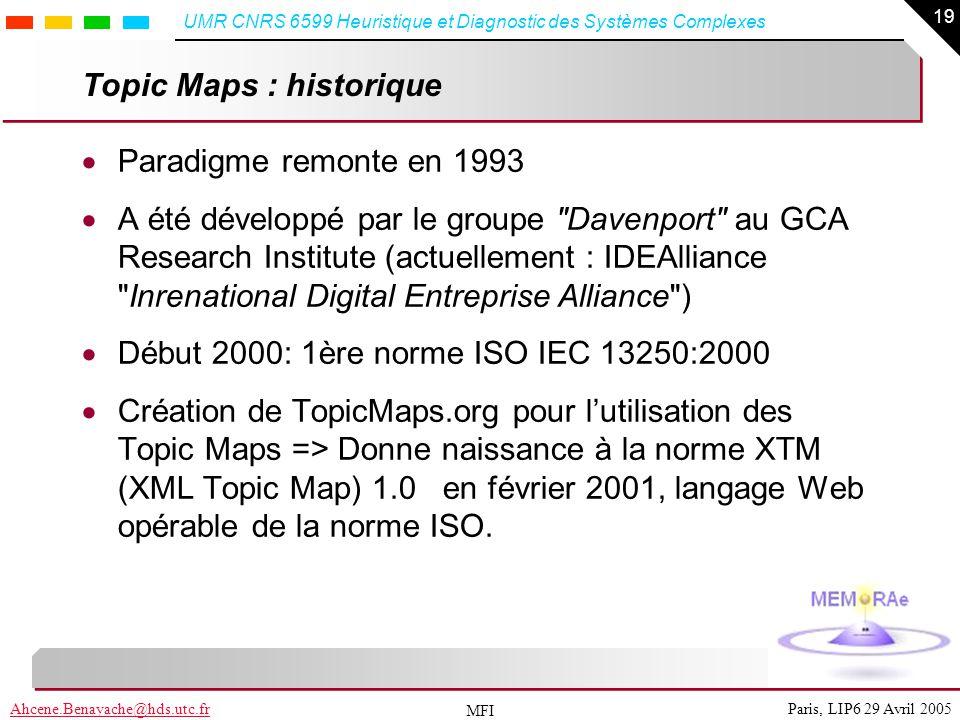 19 Paris, LIP6 29 Avril 2005Ahcene.Benayache@hds.utc.fr UMR CNRS 6599 Heuristique et Diagnostic des Systèmes Complexes MFI Topic Maps : historique Par