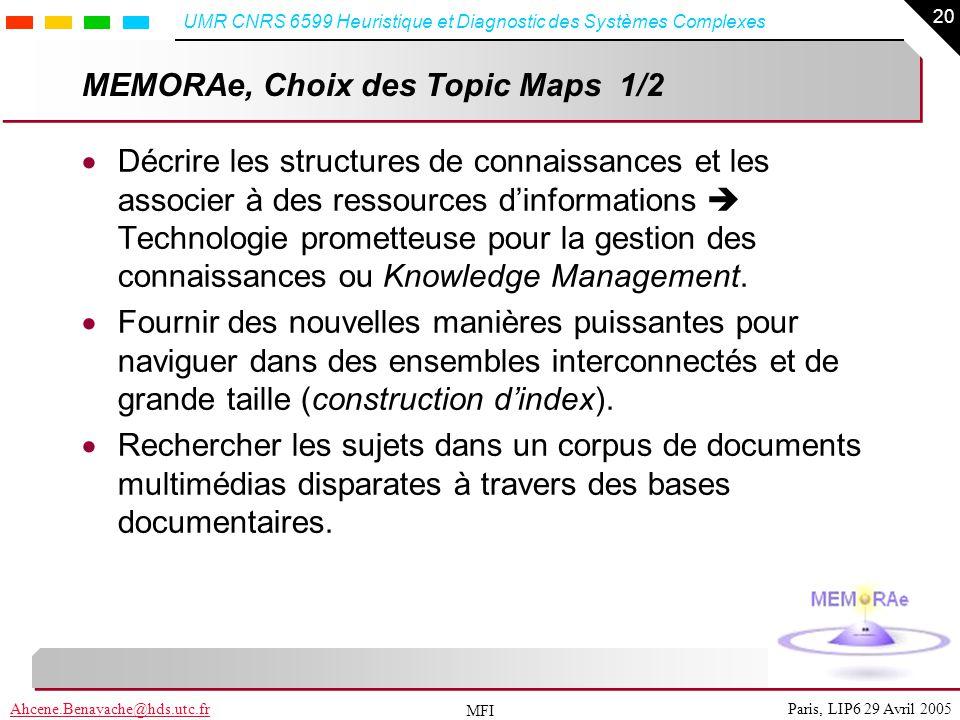 20 Paris, LIP6 29 Avril 2005Ahcene.Benayache@hds.utc.fr UMR CNRS 6599 Heuristique et Diagnostic des Systèmes Complexes MFI MEMORAe, Choix des Topic Ma